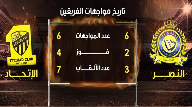 مباراة النصر والاتحاد اليوم في نهائي كاس ولي العهد السعودي 1438